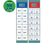 Flocards Mathematik M6, Kartensatz, 2. Klasse