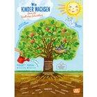 Wie Kinder wachsen – Baum der kindlichen Entwicklung, Poster A1