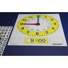 Demo-Uhr magnetisch, Uhrenmagnetfoliensatz