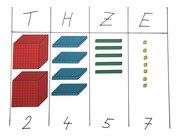 Zehnersystem 3-D magnetisch aus MAG-Pap�