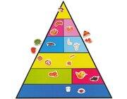 Lebensmittelpyramide und 50 Bilder, magnetisches Set, ab 8 Jahre