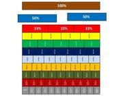 Legeteppich Prozentzahlen, 67 Teile