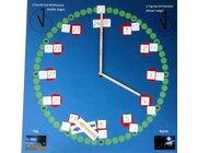 Lernteppich Uhr