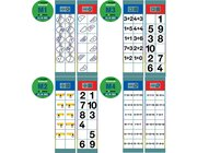 Angebot Flocards SuperSET Mathematik