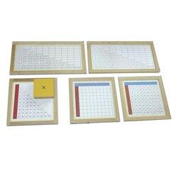Montessori Multiplikationstabellen