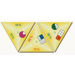 SCHUBITRIX Mathematik - Prozente, 5.-6. Klasse