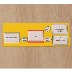 Bestimmung von Satzgliedern, unterschiedlichen Zeitformen, Lern- und Trainingspaket